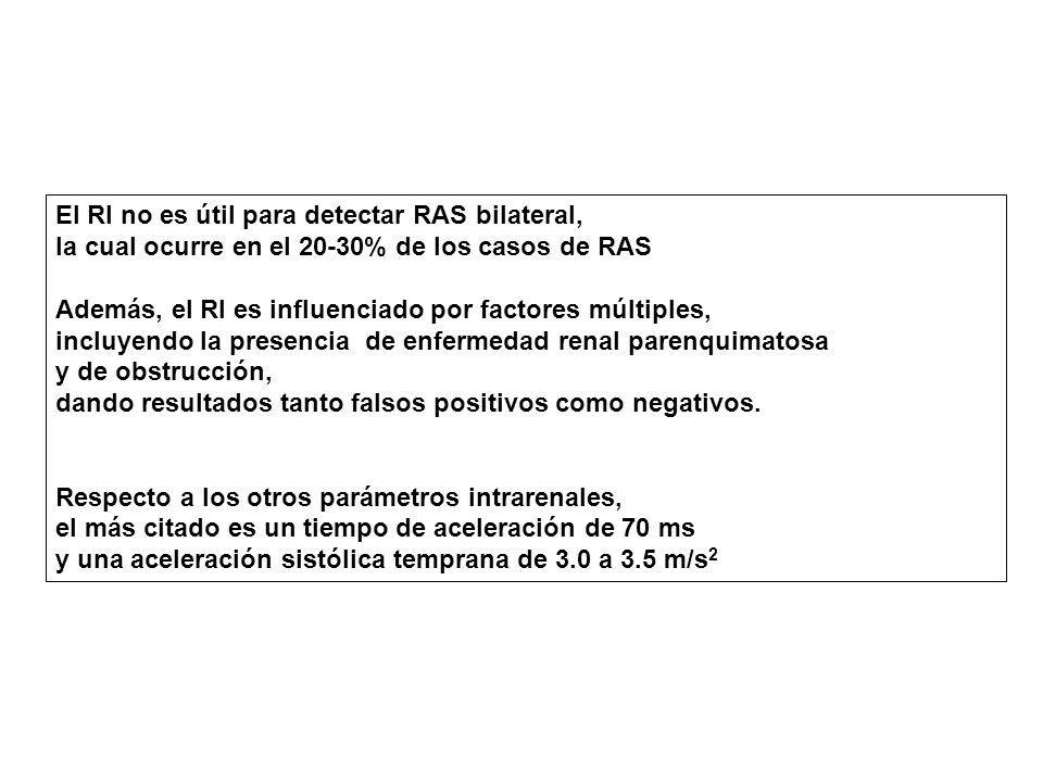 El RI no es útil para detectar RAS bilateral, la cual ocurre en el 20-30% de los casos de RAS Además, el RI es influenciado por factores múltiples, incluyendo la presencia de enfermedad renal parenquimatosa y de obstrucción, dando resultados tanto falsos positivos como negativos.