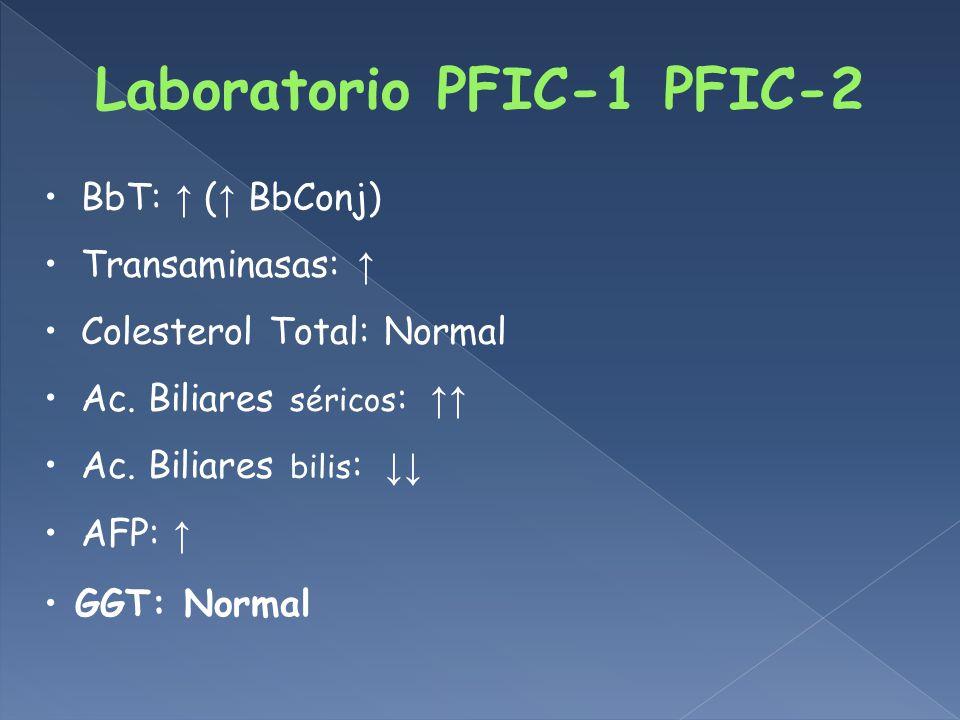 BbT: ( BbConj) Transaminasas: Colesterol Total: Normal Ac.