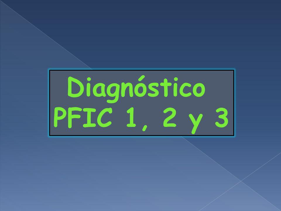 Diagnóstico PFIC 1, 2 y 3