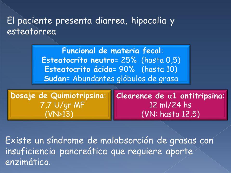 Existe un síndrome de malabsorción de grasas con insuficiencia pancreática que requiere aporte enzimático.