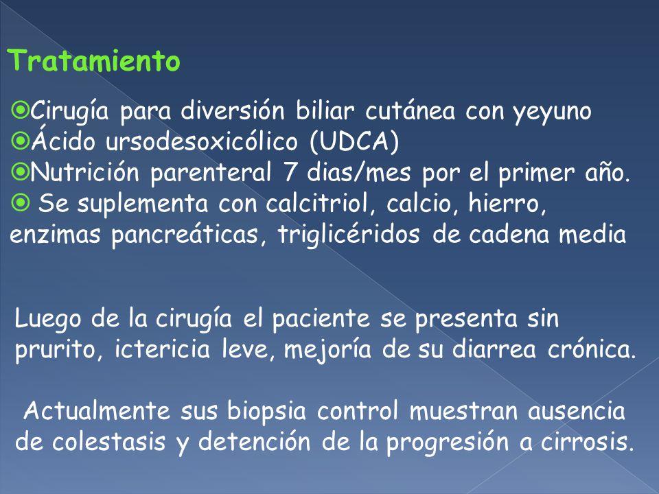 Cirugía para diversión biliar cutánea con yeyuno Ácido ursodesoxicólico (UDCA) Nutrición parenteral 7 dias/mes por el primer año.