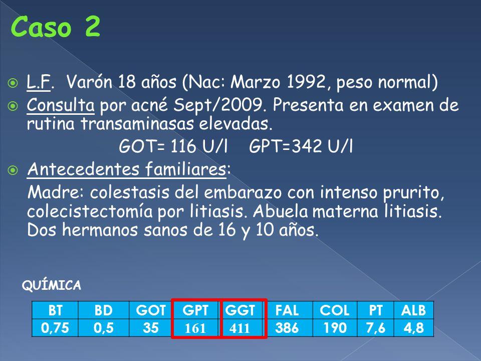 L.F.Varón 18 años (Nac: Marzo 1992, peso normal) Consulta por acné Sept/2009.