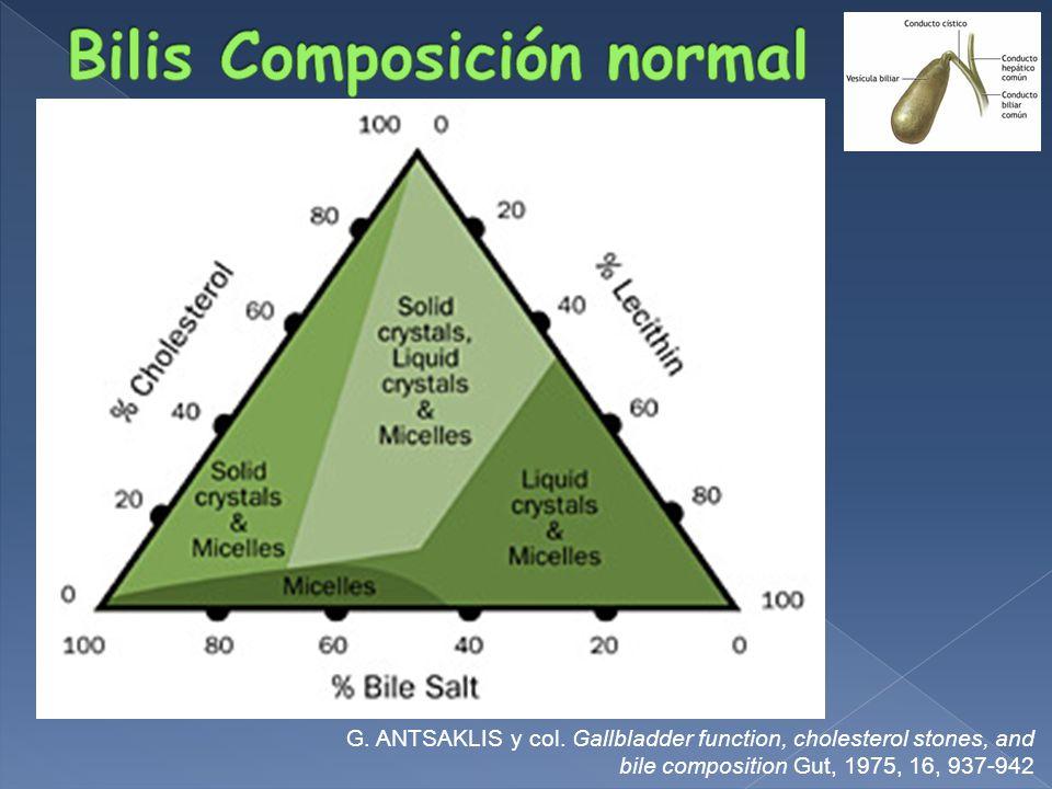 BbT Bb Conjugada FAL GGT Hipercolemia (Ac.