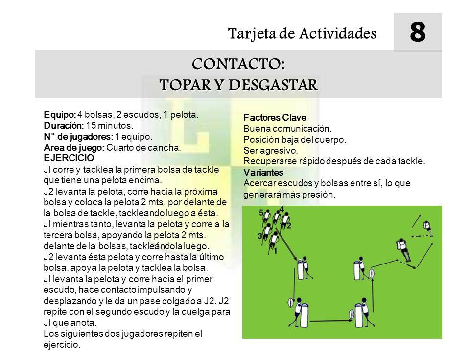 Tarjeta de Actividades 8 CONTACTO: TOPAR Y DESGASTAR Equipo: 4 bolsas, 2 escudos, 1 pelota.