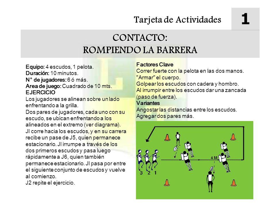 Tarjeta de Actividades 1 CONTACTO: ROMPIENDO LA BARRERA Equipo: 4 escudos, 1 pelota.