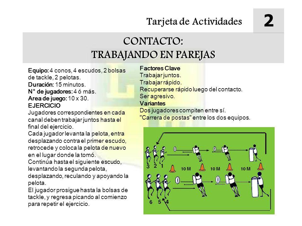 Tarjeta de Actividades 2 CONTACTO: TRABAJANDO EN PAREJAS Equipo: 4 conos, 4 escudos, 2 bolsas de tackle, 2 pelotas.