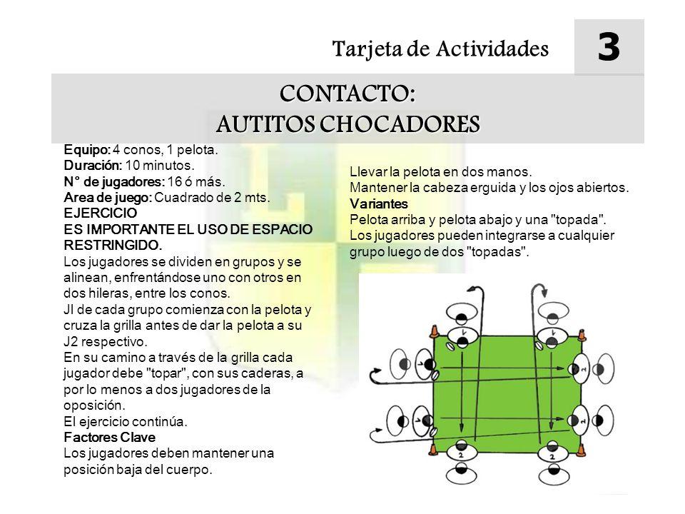 Tarjeta de Actividades 3 CONTACTO: AUTITOS CHOCADORES Equipo: 4 conos, 1 pelota.