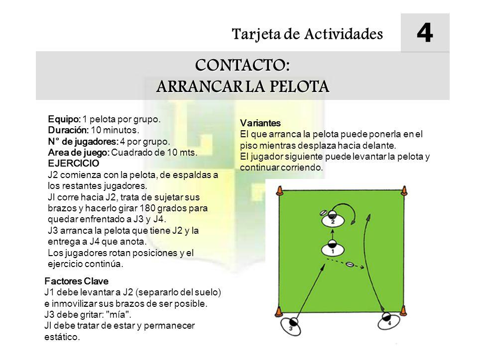 Tarjeta de Actividades 4 CONTACTO: ARRANCAR LA PELOTA Equipo: 1 pelota por grupo.
