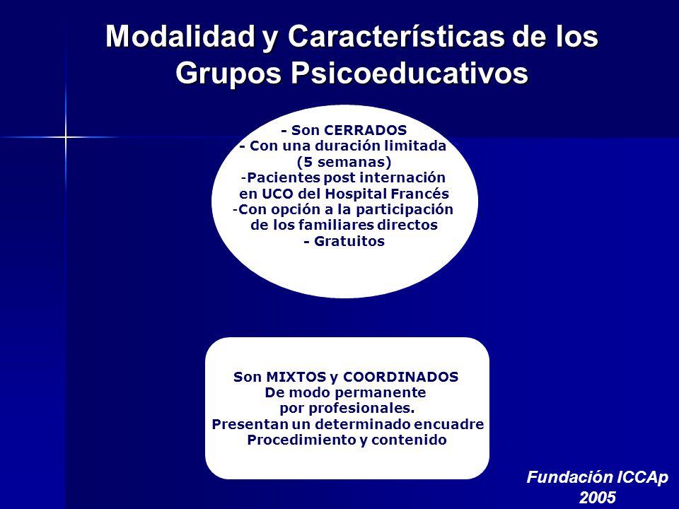 Modalidad y Características de los Grupos Psicoeducativos Son MIXTOS y COORDINADOS De modo permanente por profesionales. Presentan un determinado encu
