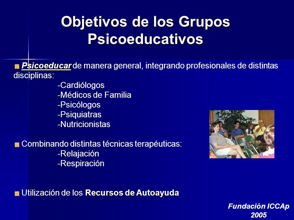 Objetivos de los Grupos Psicoeducativos Psicoeducar Psicoeducar de manera general, integrando profesionales de distintas disciplinas: -Cardiólogos -Mé