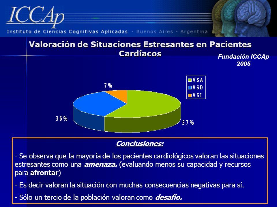 Valoración de Situaciones Estresantes en Pacientes Cardíacos Conclusiones: - Se observa que la mayoría de los pacientes cardiológicos valoran las situ