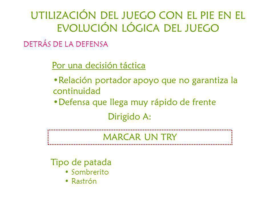 Impacto ganador (Portador que va más alla de la acción defensiva) UTILIZACIÓN INMEDIATA Pelota que va hacia el apoyo (Transf.