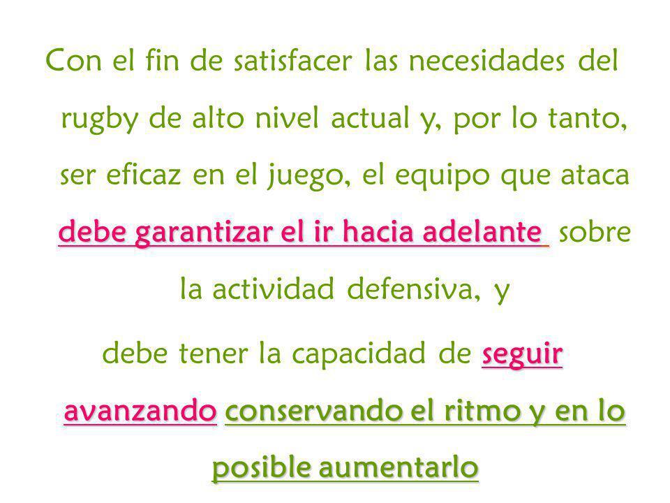 GRAN VOLUMEN DE JUEGO ALTA INTENSIDAD CON GRANDES ACELERACIONES CAMBIOS DE RITMO Y DE ÁNGULOS DE CARRERAS ATAQUE CARACTERISTICAS: