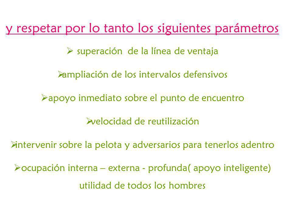 LAS ORGANIZACIONES ESTRATEGICAS DEL LANZAMIENTO DEL JUEGO PARA QUE SEAN EFICACES DEBEN RESPONDER AL PRINCIPIO GUIA DEL AVANZAR Y DE LA CONTINUIDAD, DE AVANZAR CON GRAN INTENSIDAD Y CON LOS CORRESPONDIENTES CAMBIOS DE RITMO Y DE ÁNGULOS DE CARRERA QUE DEBEN FINALIZAR EN LA ANTICIPACIÓN ENTENDIDA COMO LA CAPACIDAD DE GANAR TIEMPO SOBRE LA ORGANIZACIÓN ADVERSARIA EN EL INICIO Y EN EL DESARROLLO DEL DEL JUEGO
