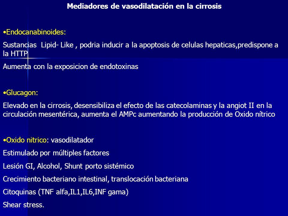 Mediadores de vasodilatación en la cirrosis Endocanabinoides: Sustancias Lipid- Like, podria inducir a la apoptosis de celulas hepaticas,predispone a