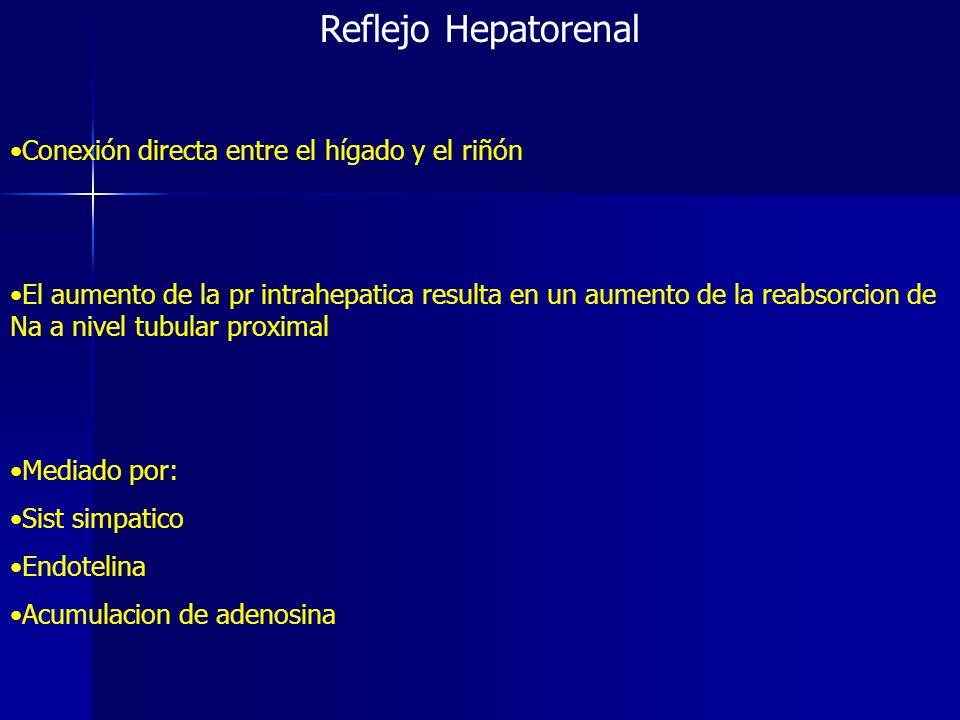 Reflejo Hepatorenal Conexión directa entre el hígado y el riñón El aumento de la pr intrahepatica resulta en un aumento de la reabsorcion de Na a nive