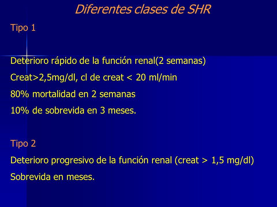 Diferentes clases de SHR Tipo 1 Deterioro rápido de la función renal(2 semanas) Creat>2,5mg/dl, cl de creat < 20 ml/min 80% mortalidad en 2 semanas 10