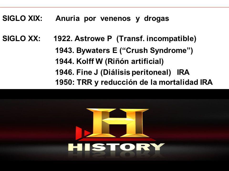SIGLO XIX: Anuria por venenos y drogas SIGLO XX: 1922.