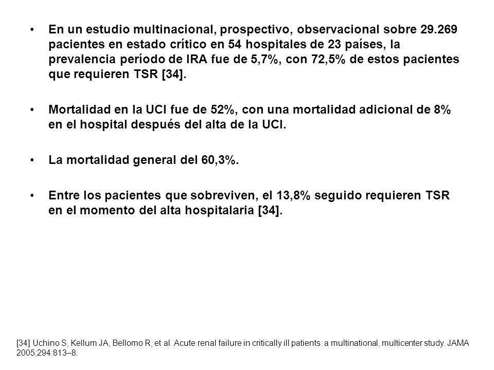 En un estudio multinacional, prospectivo, observacional sobre 29.269 pacientes en estado crítico en 54 hospitales de 23 países, la prevalencia período de IRA fue de 5,7%, con 72,5% de estos pacientes que requieren TSR [34].