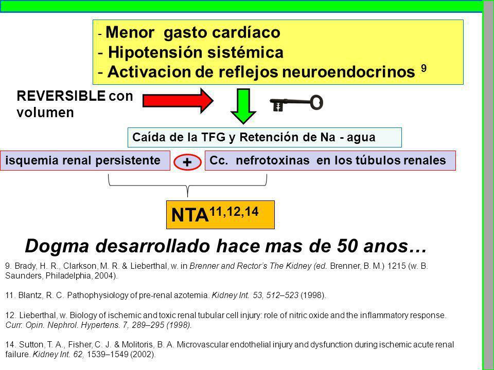 - Menor gasto cardíaco - Hipotensión sistémica - Activacion de reflejos neuroendocrinos 9 Caída de la TFG y Retención de Na - agua REVERSIBLE con volumen isquemia renal persistenteCc.