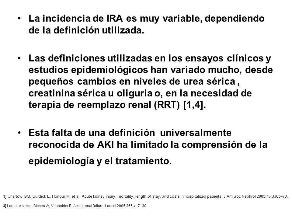 La incidencia de IRA es muy variable, dependiendo de la definición utilizada. Las definiciones utilizadas en los ensayos clínicos y estudios epidemiol