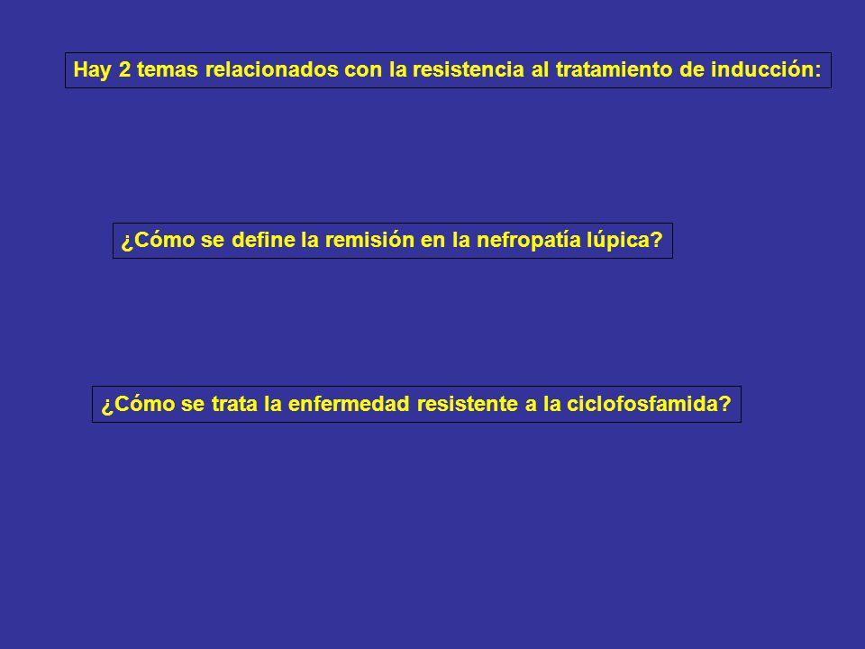 FALTA DE RESPUESTA AL TRATAMIENTO CONTRAINDICACIÓN DE CICLOFOSFAMIDA HIPERTENSIÓN SEVERA PROTEINURIA PERSISTENTE