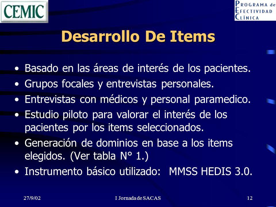 27/9/02I Jornada de SACAS12 Desarrollo De Items Basado en las áreas de interés de los pacientes. Grupos focales y entrevistas personales. Entrevistas