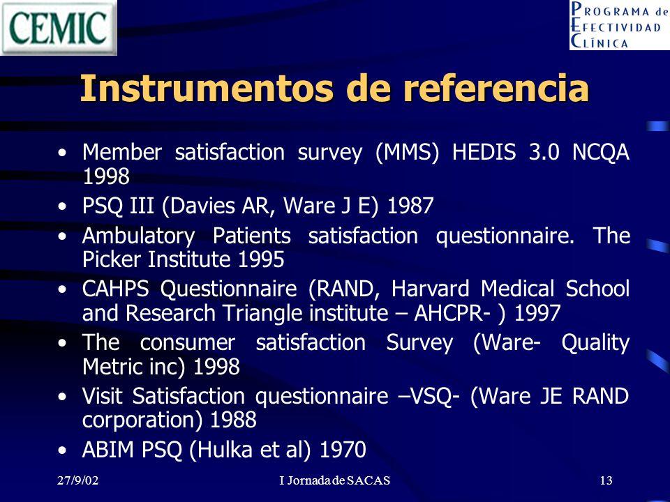 27/9/02I Jornada de SACAS13 Instrumentos de referencia Member satisfaction survey (MMS) HEDIS 3.0 NCQA 1998 PSQ III (Davies AR, Ware J E) 1987 Ambulat