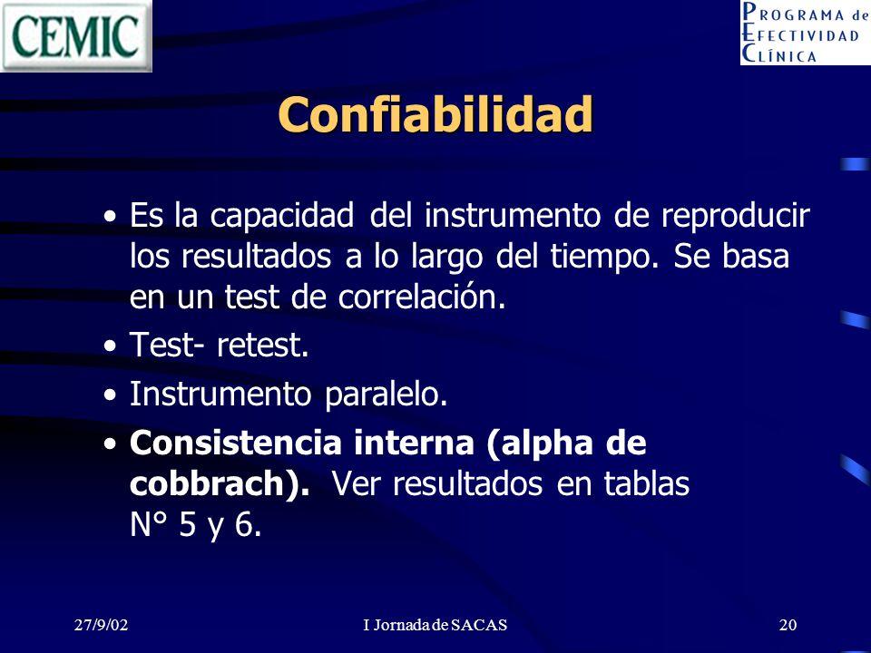 27/9/02I Jornada de SACAS20 Confiabilidad Es la capacidad del instrumento de reproducir los resultados a lo largo del tiempo. Se basa en un test de co