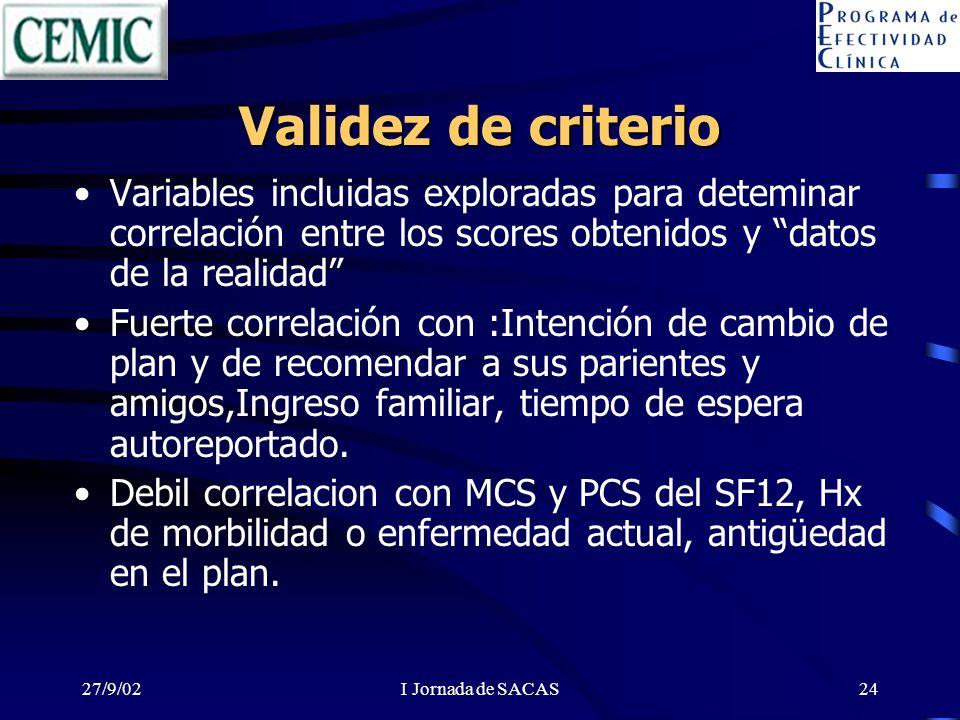 27/9/02I Jornada de SACAS24 Validez de criterio Variables incluidas exploradas para deteminar correlación entre los scores obtenidos y datos de la rea
