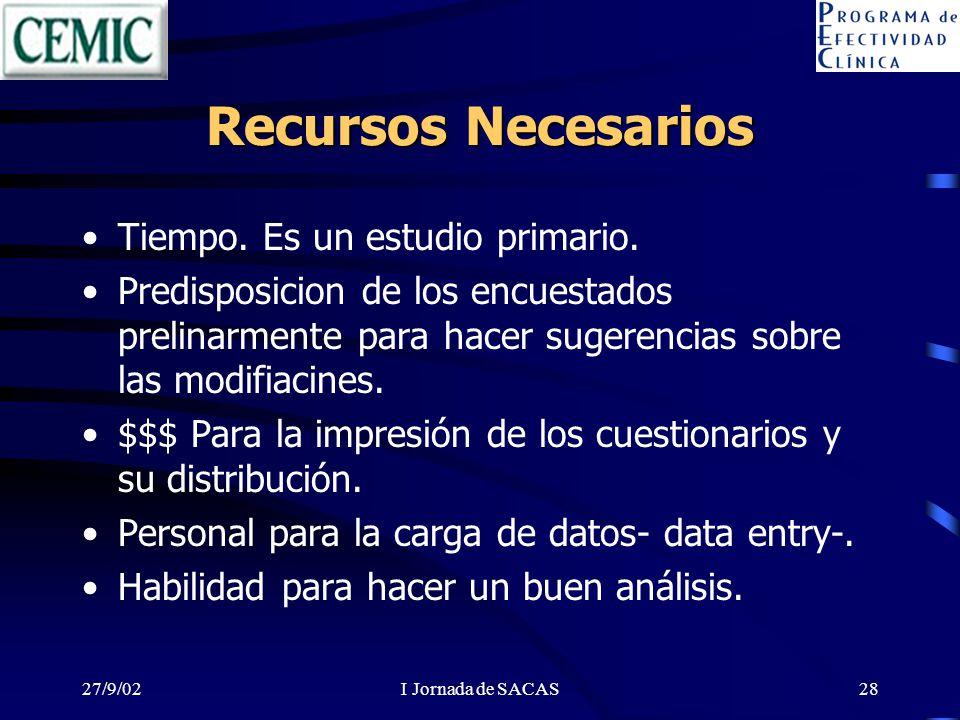 27/9/02I Jornada de SACAS28 Recursos Necesarios Tiempo. Es un estudio primario. Predisposicion de los encuestados prelinarmente para hacer sugerencias