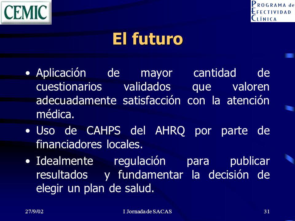 27/9/02I Jornada de SACAS31 El futuro Aplicación de mayor cantidad de cuestionarios validados que valoren adecuadamente satisfacción con la atención médica.