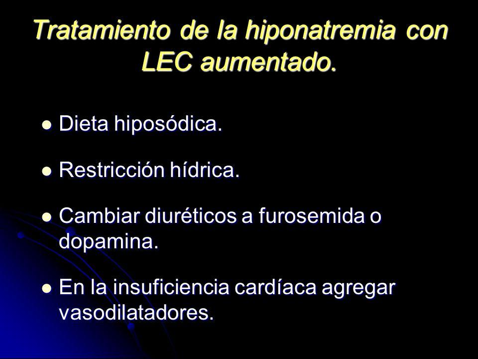 Tratamiento de la hiponatremia con LEC aumentado. Dieta hiposódica. Dieta hiposódica. Restricción hídrica. Restricción hídrica. Cambiar diuréticos a f