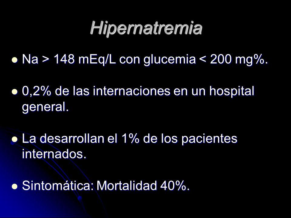 Hipernatremia Na > 148 mEq/L con glucemia 148 mEq/L con glucemia < 200 mg%. 0,2% de las internaciones en un hospital general. 0,2% de las internacione