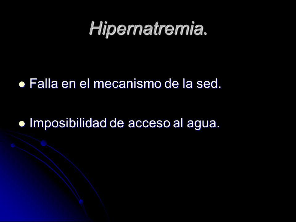 Hipernatremia. Falla en el mecanismo de la sed. Falla en el mecanismo de la sed. Imposibilidad de acceso al agua. Imposibilidad de acceso al agua.