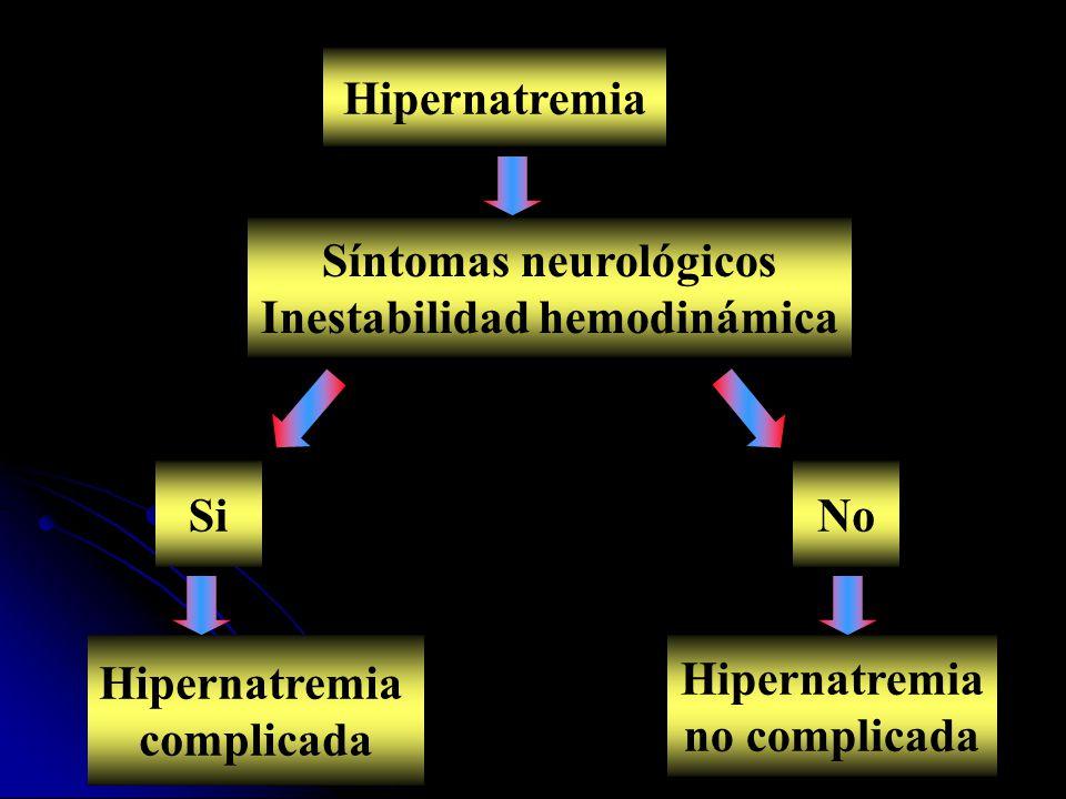 Hipernatremia SiNo Hipernatremia complicada Hipernatremia no complicada Síntomas neurológicos Inestabilidad hemodinámica