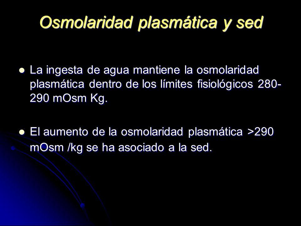 Osmolaridad plasmática y sed La ingesta de agua mantiene la osmolaridad plasmática dentro de los límites fisiológicos 280- 290 mOsm Kg. La ingesta de