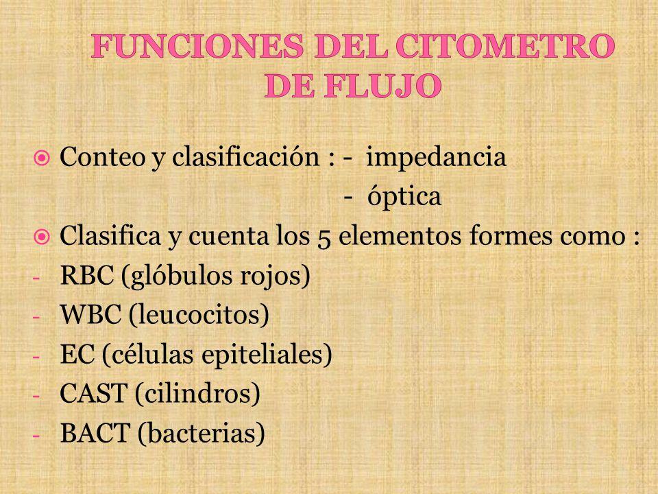 Conteo y clasificación : - impedancia - óptica Clasifica y cuenta los 5 elementos formes como : - RBC (glóbulos rojos) - WBC (leucocitos) - EC (célula