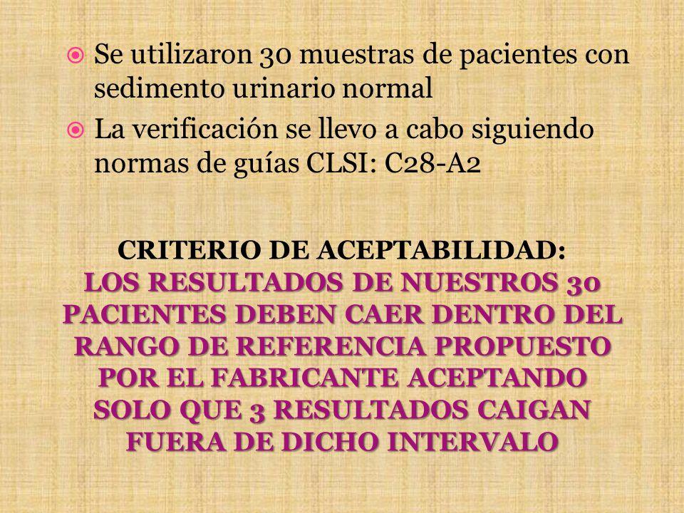 Se utilizaron 30 muestras de pacientes con sedimento urinario normal La verificación se llevo a cabo siguiendo normas de guías CLSI: C28-A2 CRITERIO D
