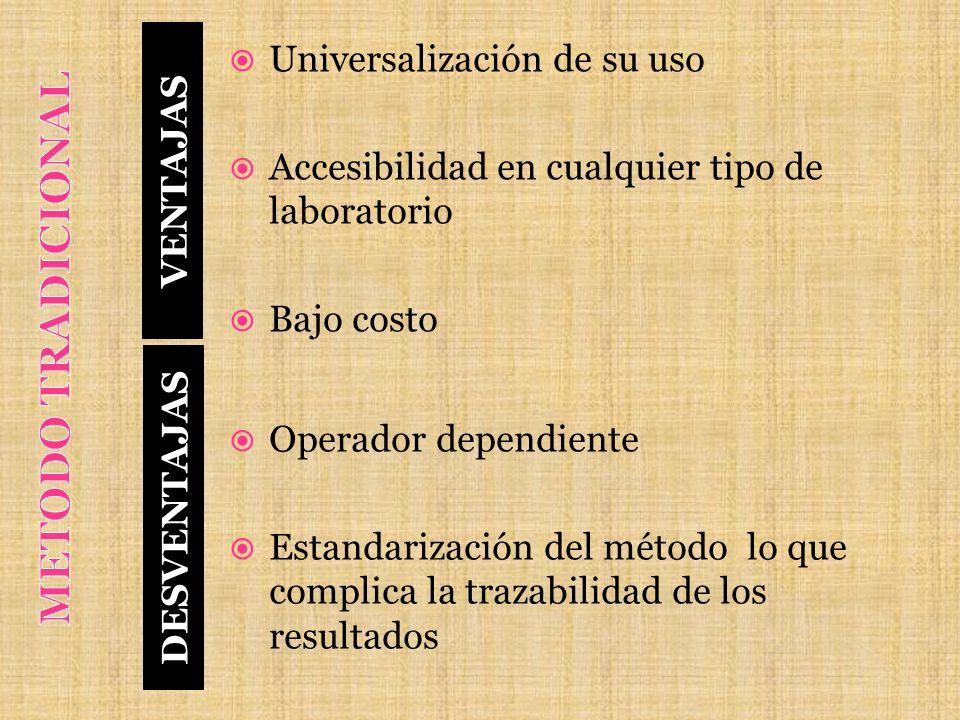 VENTAJAS DESVENTAJAS Universalización de su uso Accesibilidad en cualquier tipo de laboratorio Bajo costo Operador dependiente Estandarización del mét