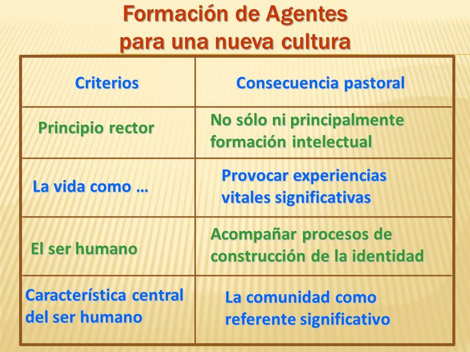 Formación de Agentes para una nueva cultura CriteriosConsecuencia pastoral Principio rector No sólo ni principalmente formación intelectual La vida co