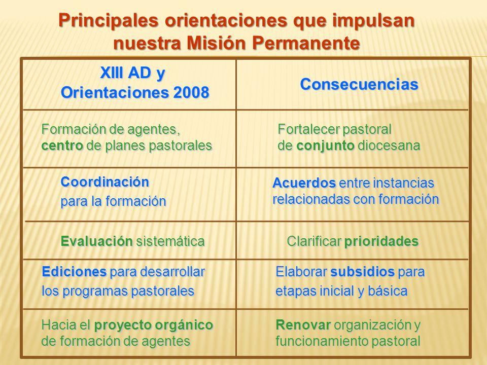 Principales orientaciones que impulsan nuestra Misión Permanente XIII AD y Orientaciones 2008 Consecuencias Formación de agentes, centro de planes pas