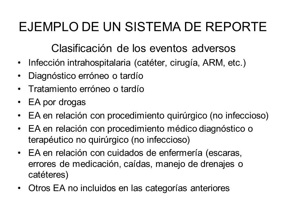 EJEMPLO DE UN SISTEMA DE REPORTE Clasificación de los eventos adversos Infección intrahospitalaria (catéter, cirugía, ARM, etc.) Diagnóstico erróneo o