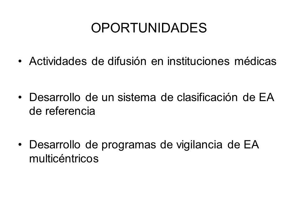OPORTUNIDADES Actividades de difusión en instituciones médicas Desarrollo de un sistema de clasificación de EA de referencia Desarrollo de programas d