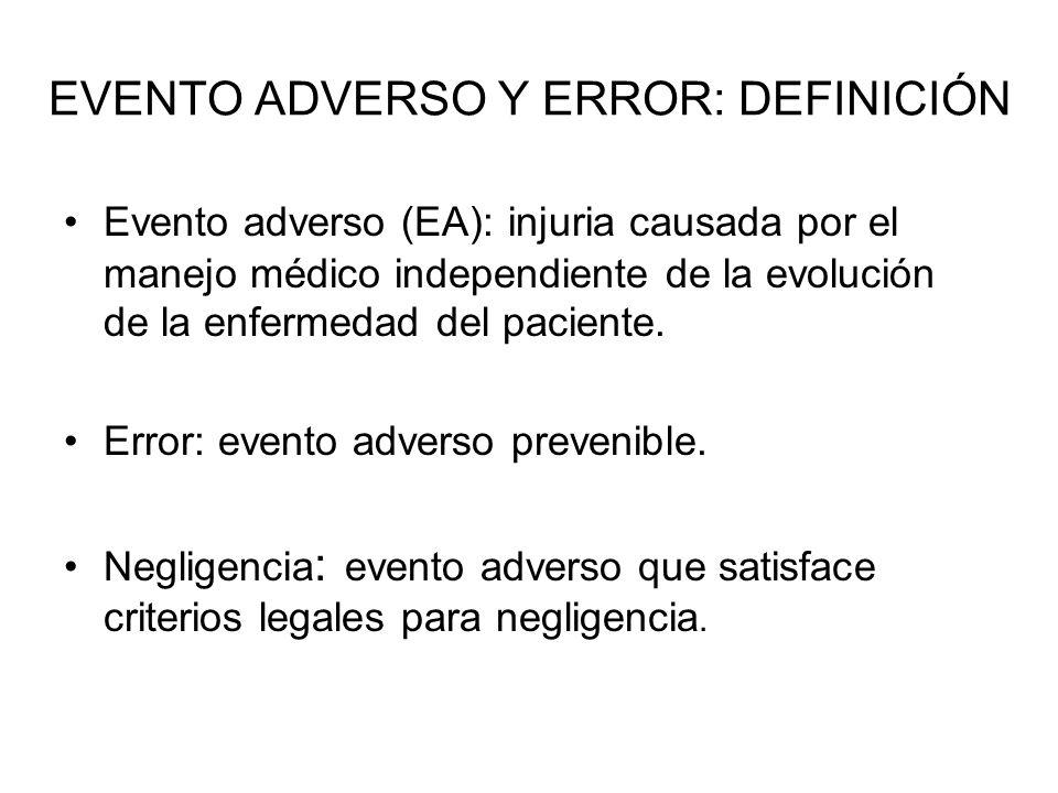EVENTO ADVERSO Y ERROR: DEFINICIÓN Evento adverso (EA): injuria causada por el manejo médico independiente de la evolución de la enfermedad del pacien