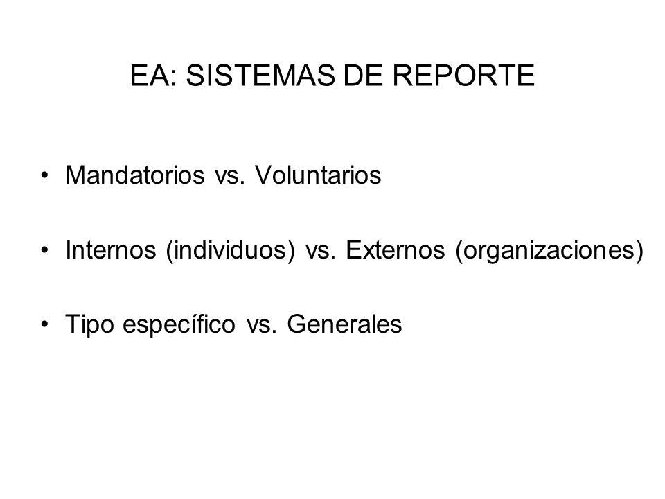 EA: SISTEMAS DE REPORTE Mandatorios vs. Voluntarios Internos (individuos) vs. Externos (organizaciones) Tipo específico vs. Generales