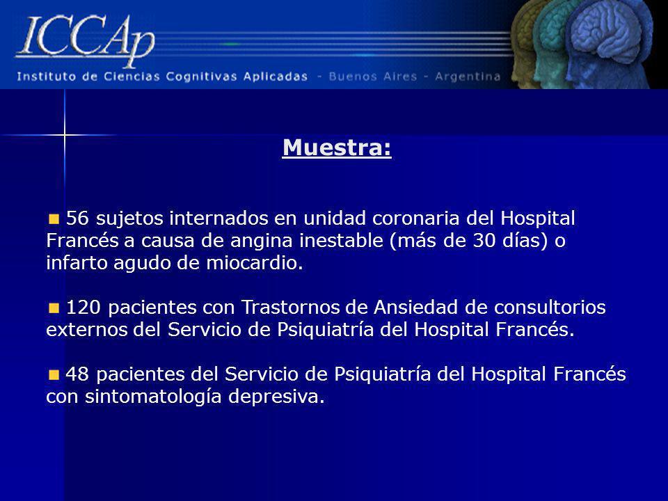 Muestra: 56 sujetos internados en unidad coronaria del Hospital Francés a causa de angina inestable (más de 30 días) o infarto agudo de miocardio. 120