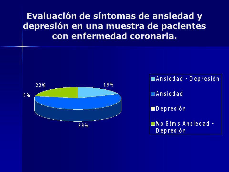 Evaluación de síntomas de ansiedad y depresión en una muestra de pacientes con enfermedad coronaria.