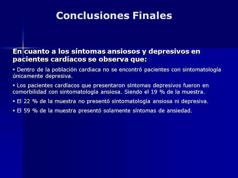 Conclusiones Finales En cuanto a los síntomas ansiosos y depresivos en pacientes cardíacos se observa que: Dentro de la población cardiaca no se encon