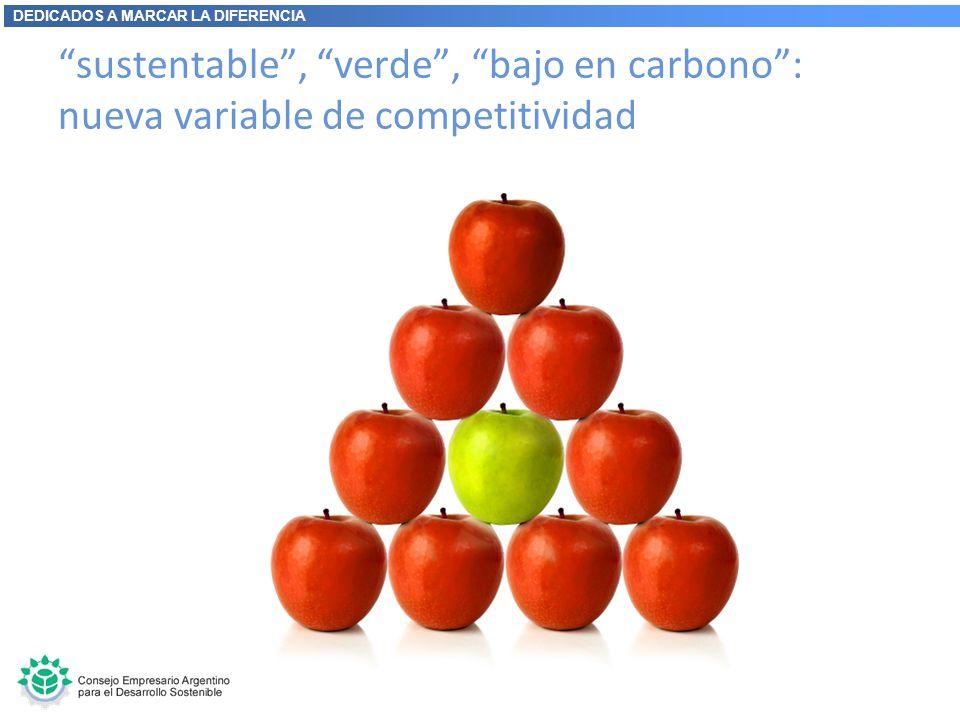 DEDICADOS A MARCAR LA DIFERENCIA sustentable, verde, bajo en carbono: nueva variable de competitividad